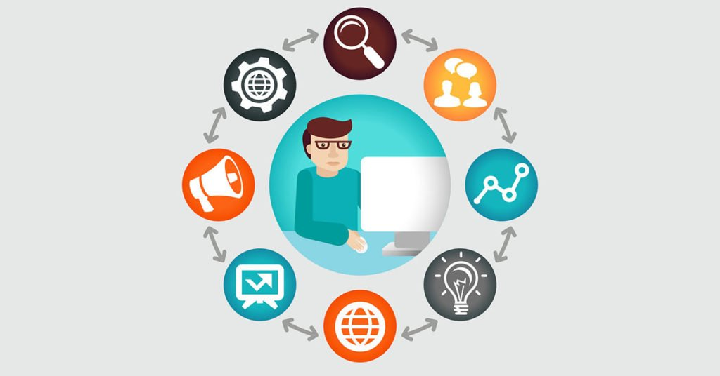Social Media Manager - Most Profitable Online Business