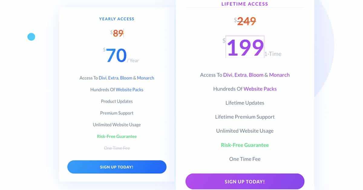 20% Discounted Plans Elegant Themes