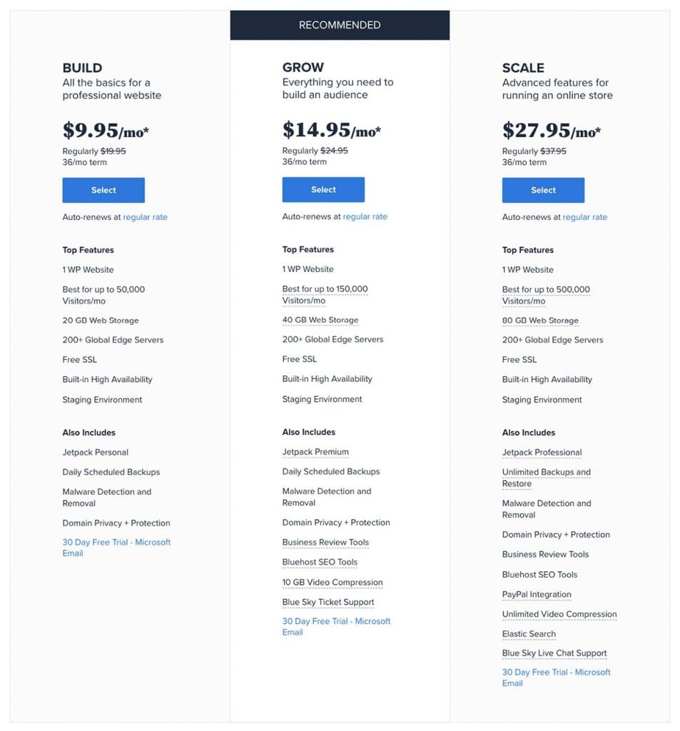 BlueHost Coupon Code for Managed WordPress Hosting