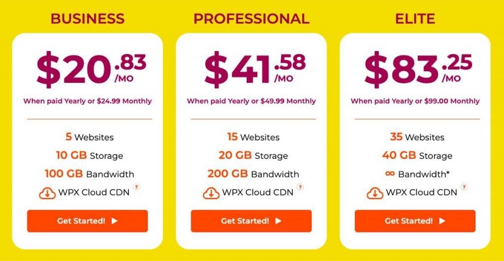 WPX Pricing vs SiteGround