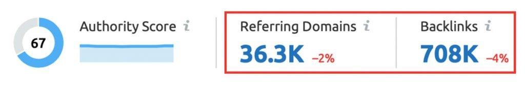 Backlinks - Increase Domain Authority